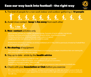 Football West Guidelines to Modified and Limited Football Activities 4 May 2020